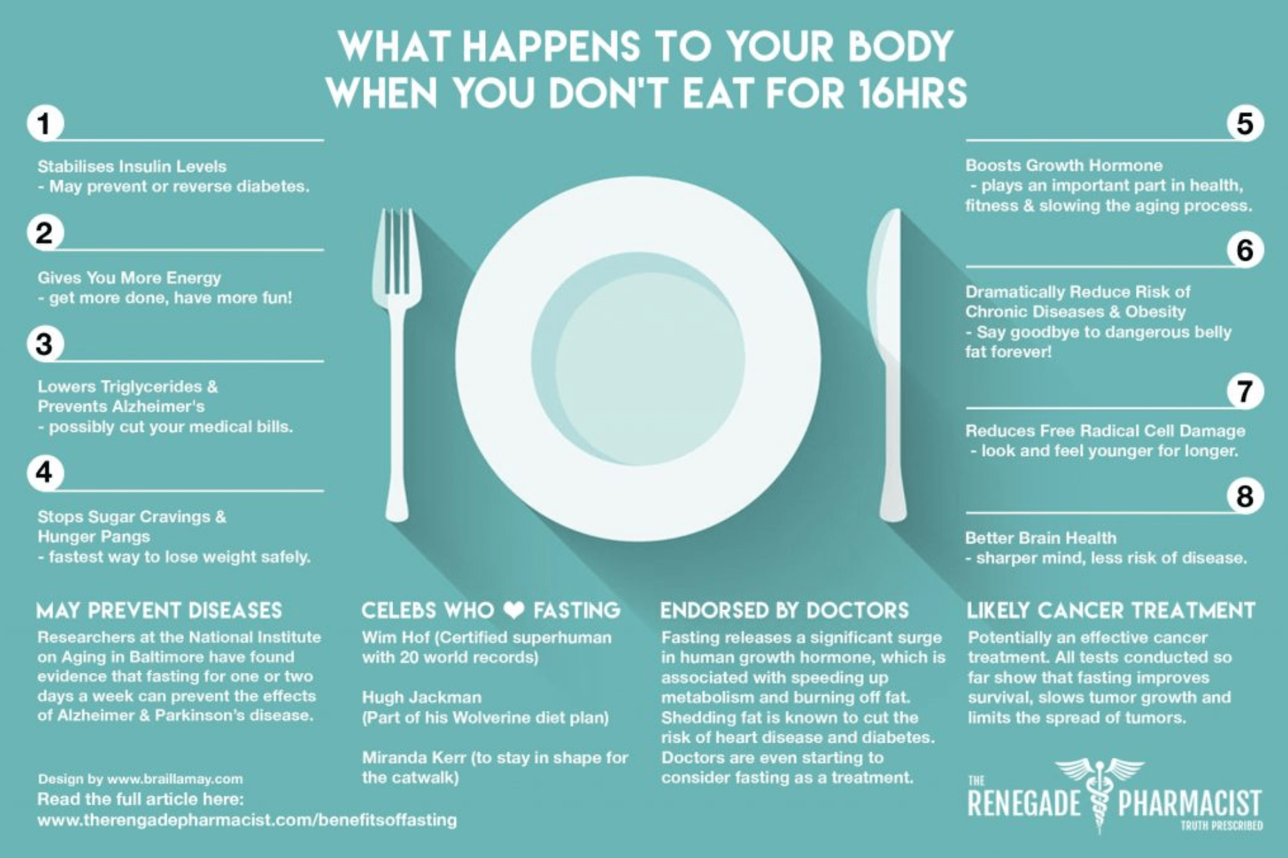 Intermittent-Fasting-Infographic